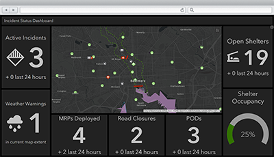 Incident Status Dashboard Arcgis Solutions For Emergency
