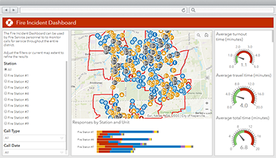 Fire Incident Dashboard | ArcGIS Solutions for Local Government