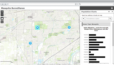 Mosquito Population Surveillance Arcgis Solutions For Local Government - Us-mosquito-population-map